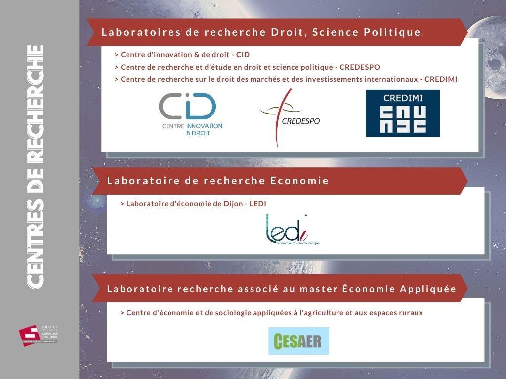 schema offre formation DSEP 2021 centres recherche